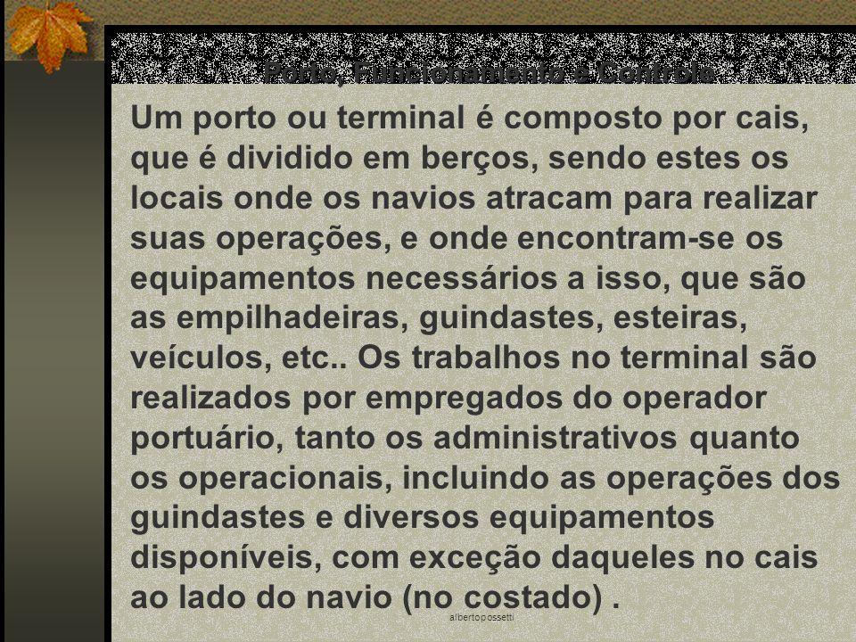 albertopossetti Porto, Funcionamento e Controle Um porto ou terminal é composto por cais, que é dividido em berços, sendo estes os locais onde os navi