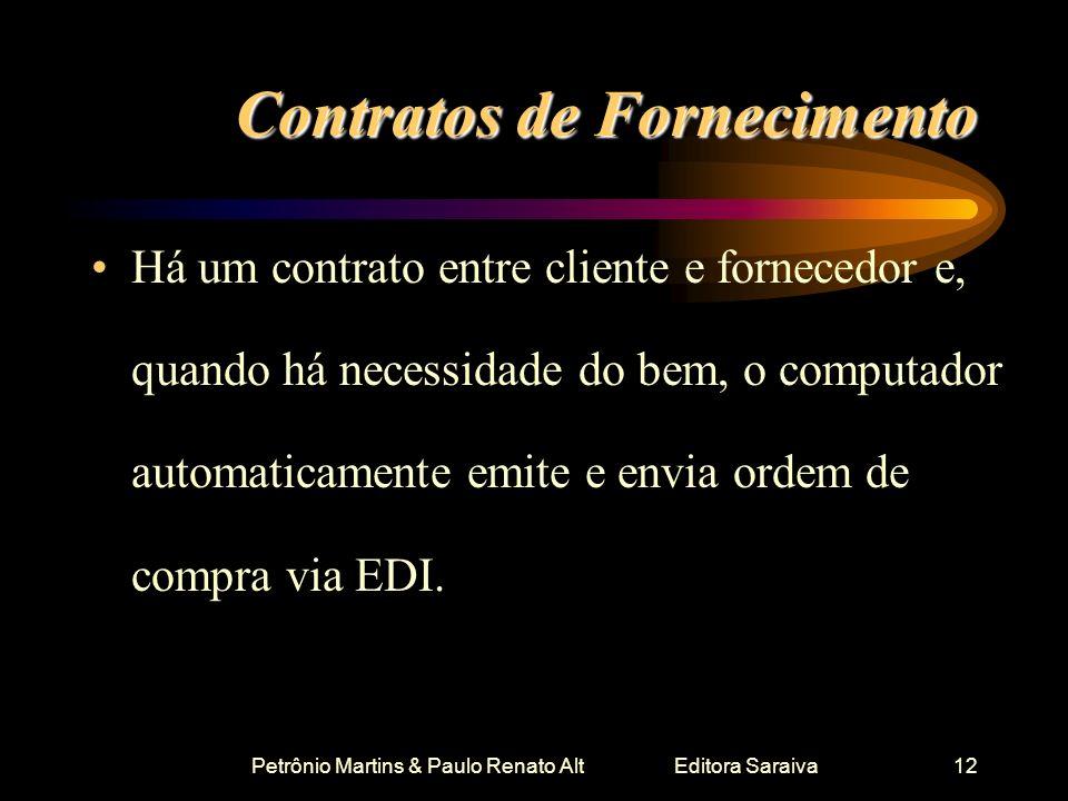 Petrônio Martins & Paulo Renato Alt Editora Saraiva12 Contratos de Fornecimento Há um contrato entre cliente e fornecedor e, quando há necessidade do
