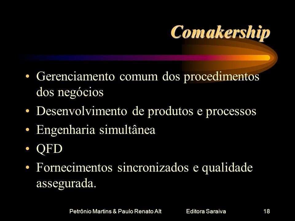 Petrônio Martins & Paulo Renato Alt Editora Saraiva18 Comakership Gerenciamento comum dos procedimentos dos negócios Desenvolvimento de produtos e pro