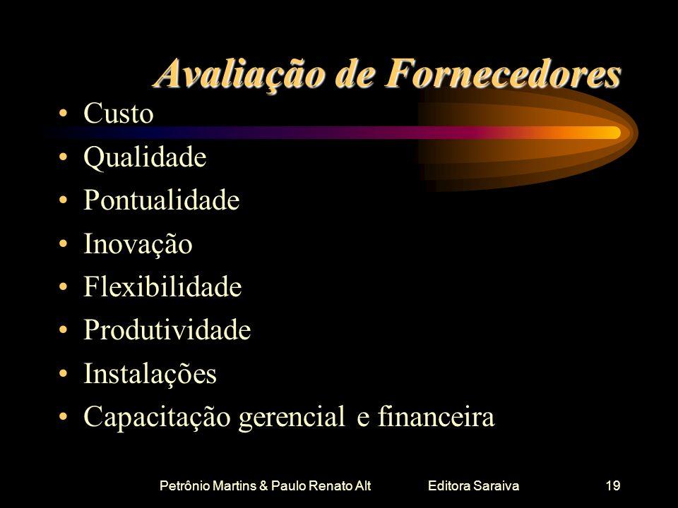 Petrônio Martins & Paulo Renato Alt Editora Saraiva19 Avaliação de Fornecedores Custo Qualidade Pontualidade Inovação Flexibilidade Produtividade Inst