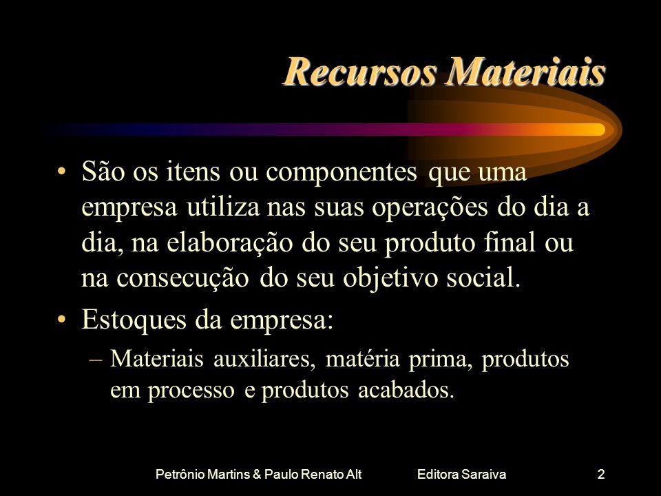 Petrônio Martins & Paulo Renato Alt Editora Saraiva2 Recursos Materiais São os itens ou componentes que uma empresa utiliza nas suas operações do dia
