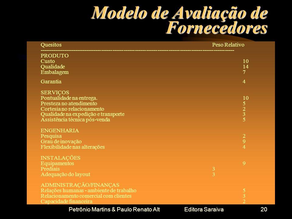 Petrônio Martins & Paulo Renato Alt Editora Saraiva20 Modelo de Avaliação de Fornecedores QuesitosPeso Relativo --------------------------------------