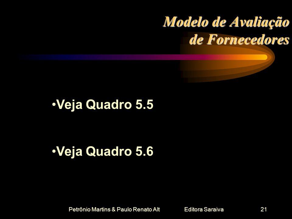 Petrônio Martins & Paulo Renato Alt Editora Saraiva21 Modelo de Avaliação de Fornecedores Veja Quadro 5.5 Veja Quadro 5.6