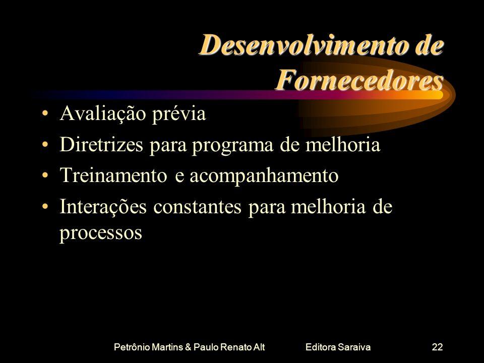 Petrônio Martins & Paulo Renato Alt Editora Saraiva22 Desenvolvimento de Fornecedores Avaliação prévia Diretrizes para programa de melhoria Treinament