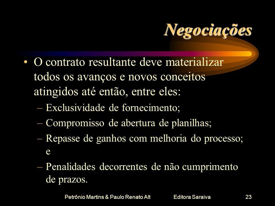 Petrônio Martins & Paulo Renato Alt Editora Saraiva23 Negociações O contrato resultante deve materializar todos os avanços e novos conceitos atingidos