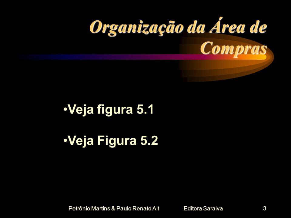 Petrônio Martins & Paulo Renato Alt Editora Saraiva3 Organização da Área de Compras Veja figura 5.1 Veja Figura 5.2