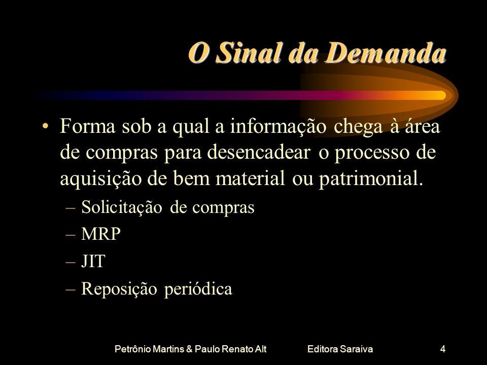 Petrônio Martins & Paulo Renato Alt Editora Saraiva4 O Sinal da Demanda Forma sob a qual a informação chega à área de compras para desencadear o proce