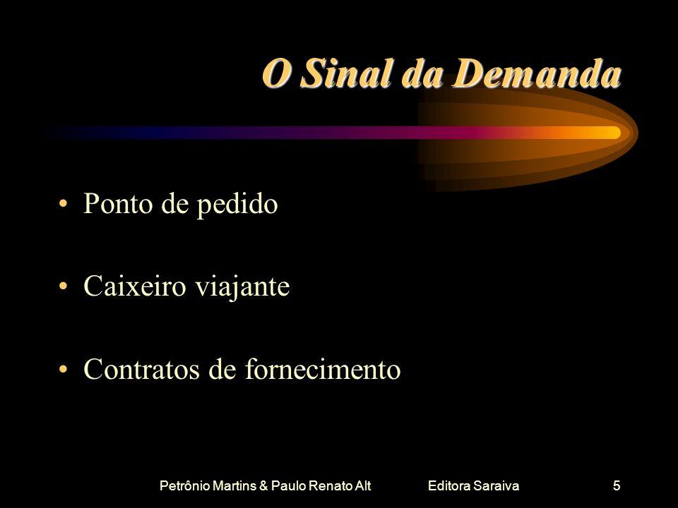 Petrônio Martins & Paulo Renato Alt Editora Saraiva5 O Sinal da Demanda Ponto de pedido Caixeiro viajante Contratos de fornecimento