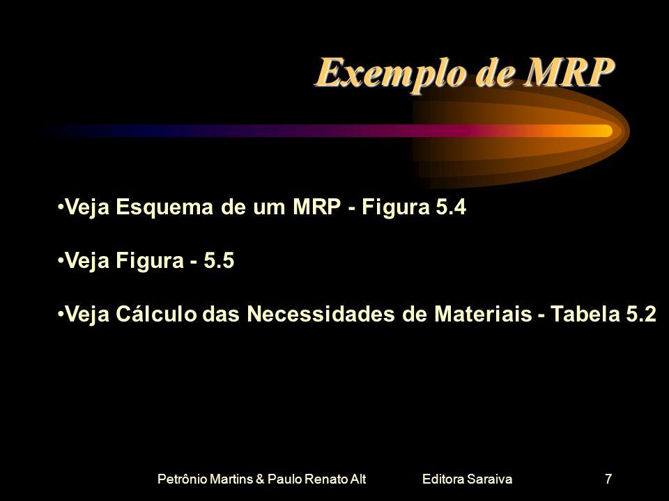 Petrônio Martins & Paulo Renato Alt Editora Saraiva7 Exemplo de MRP Veja Esquema de um MRP - Figura 5.4 Veja Figura - 5.5 Veja Cálculo das Necessidade