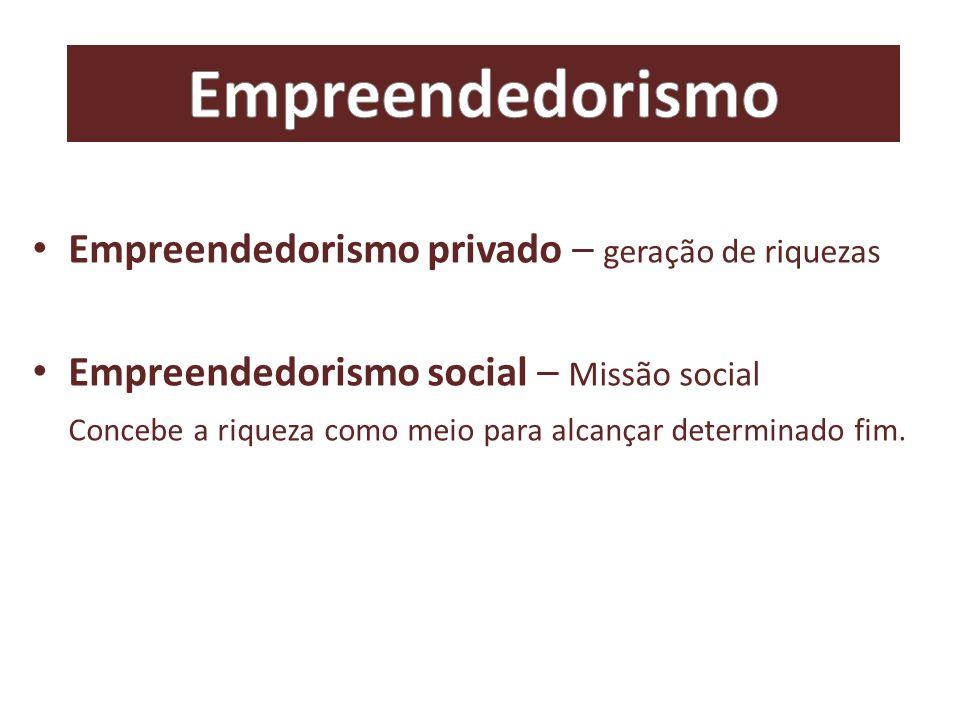 Empreendedorismo privado Modelo de gestão com mais de 80 anos, originalmente relacionado à atividade intermediária e concretizado por meio de pessoas que ficam entre o fornecedor e o mercado e que facilitam o processo de troca.