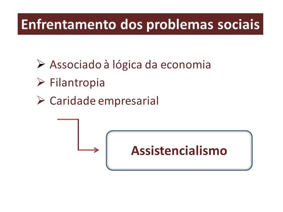 Empreendedorismo social Processo alternativo dinâmico e estratégico, dotado de mecanismos mutáveis capazes de tornar sustentáveis os produtos, serviços, organizações e, principalmente, a gestão de pessoas.