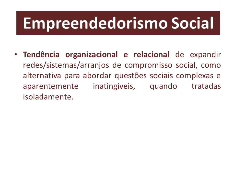 Empreendedorismo social Paradigma emergente de um novo modelo de desenvolvimento em redes e parcerias, com foco na dimensão humana, social e sustentável.