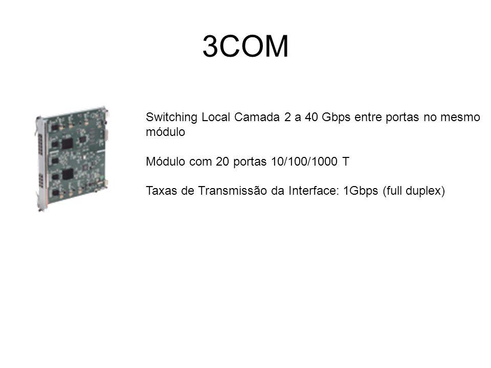 3COM Switching Local Camada 2 a 40 Gbps entre portas no mesmo módulo Módulo com 20 portas 10/100/1000 T Taxas de Transmissão da Interface: 1Gbps (full