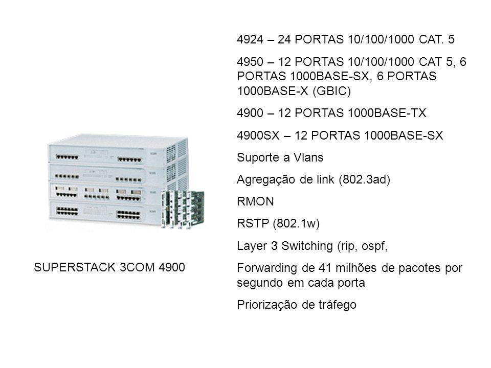SUPERSTACK 3COM 4900 4924 – 24 PORTAS 10/100/1000 CAT. 5 4950 – 12 PORTAS 10/100/1000 CAT 5, 6 PORTAS 1000BASE-SX, 6 PORTAS 1000BASE-X (GBIC) 4900 – 1
