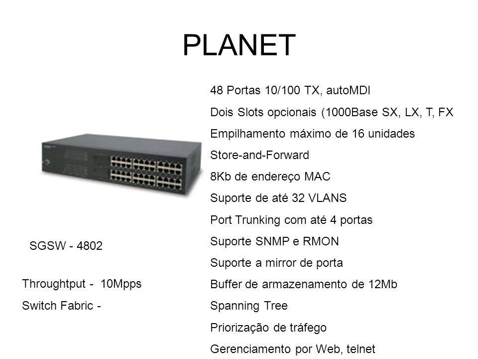 PLANET SGSW - 4802 48 Portas 10/100 TX, autoMDI Dois Slots opcionais (1000Base SX, LX, T, FX Empilhamento máximo de 16 unidades Store-and-Forward 8Kb