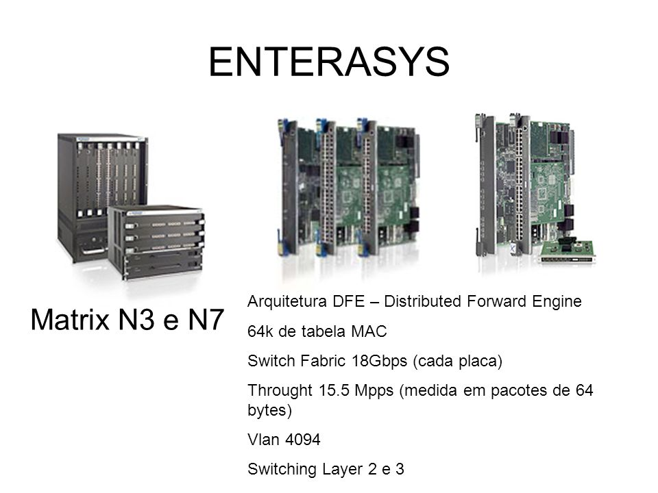 ENTERASYS Matrix N3 e N7 Arquitetura DFE – Distributed Forward Engine 64k de tabela MAC Switch Fabric 18Gbps (cada placa) Throught 15.5 Mpps (medida e