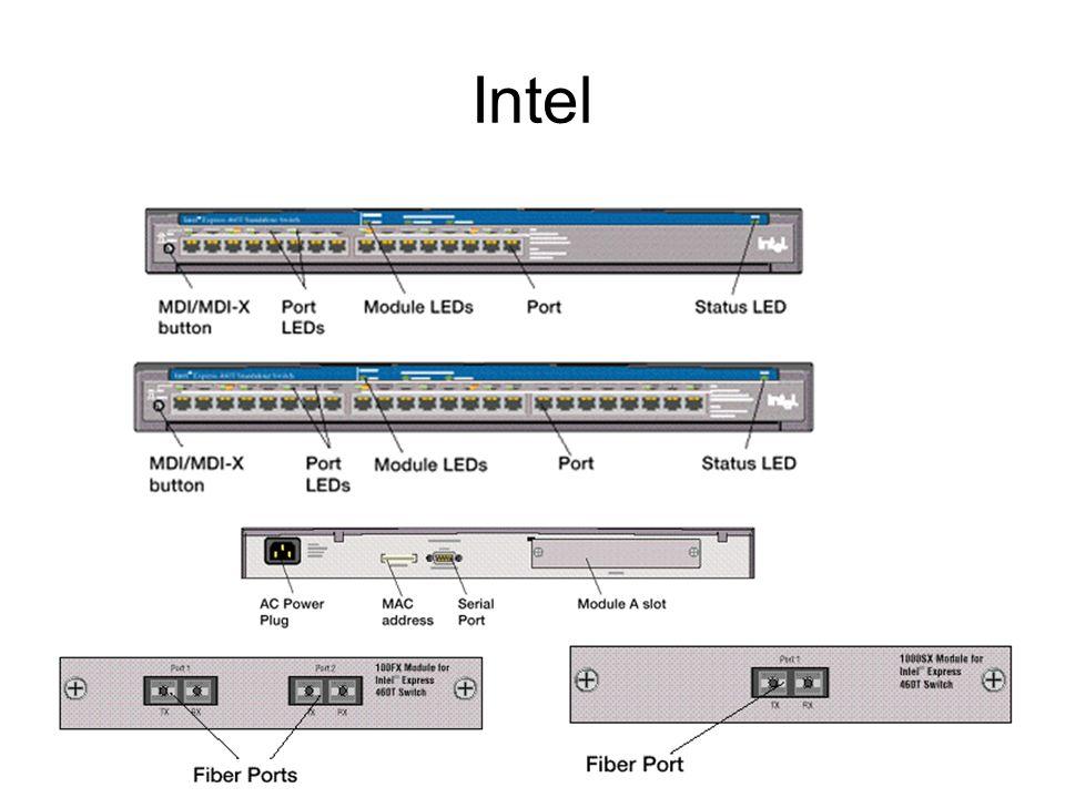 INTEL 460T Características Técnicas Auto-negotiates speed, duplex, and flow control-10Mbps or 100Mbps per port.