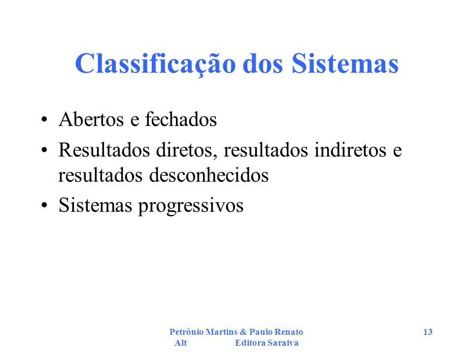 Petrônio Martins & Paulo Renato Alt Editora Saraiva 13 Classificação dos Sistemas Abertos e fechados Resultados diretos, resultados indiretos e resultados desconhecidos Sistemas progressivos