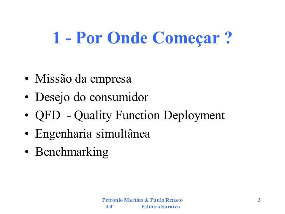 Petrônio Martins & Paulo Renato Alt Editora Saraiva 3 1 - Por Onde Começar ? Missão da empresa Desejo do consumidor QFD - Quality Function Deployment