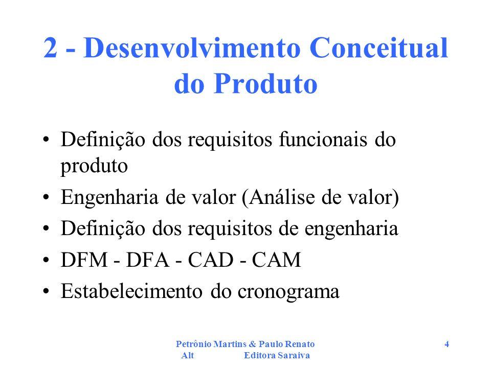Petrônio Martins & Paulo Renato Alt Editora Saraiva 4 2 - Desenvolvimento Conceitual do Produto Definição dos requisitos funcionais do produto Engenharia de valor (Análise de valor) Definição dos requisitos de engenharia DFM - DFA - CAD - CAM Estabelecimento do cronograma