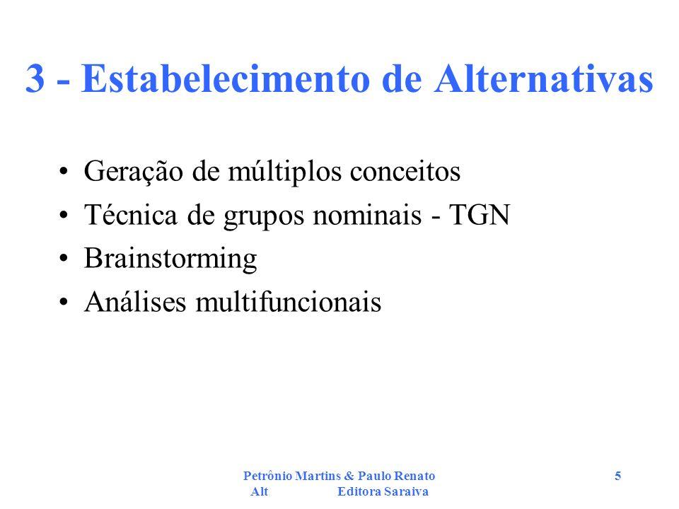 Petrônio Martins & Paulo Renato Alt Editora Saraiva 5 3 - Estabelecimento de Alternativas Geração de múltiplos conceitos Técnica de grupos nominais -