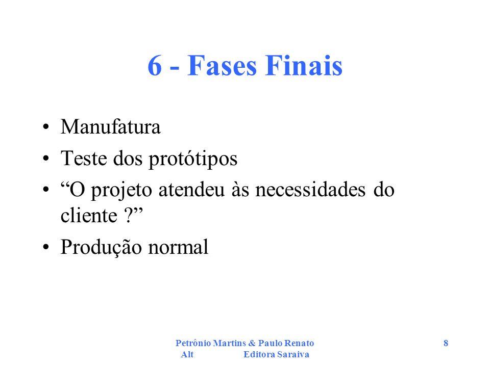 Petrônio Martins & Paulo Renato Alt Editora Saraiva 8 6 - Fases Finais Manufatura Teste dos protótipos O projeto atendeu às necessidades do cliente ?