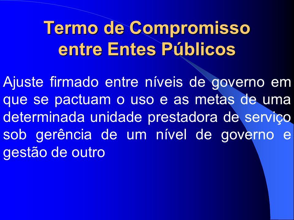TIPOS DE CONTRATO a.Termo de Compromisso entre Entes Públicos; b.