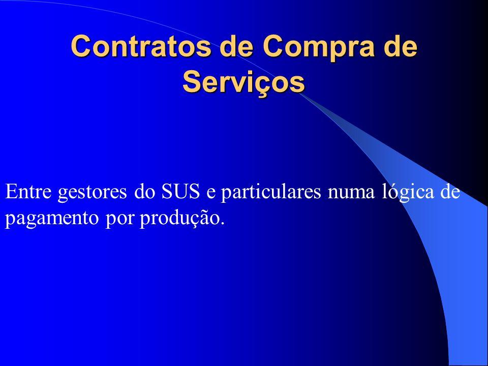Contrato de Gestão Entre gestores do SUS e entidades privadas sem fins lucrativos qualificadas como Organizações Sociais.
