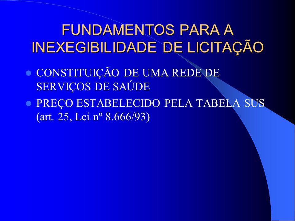 Formas de contratação Licitação (Lei nº 8.666/93) por preço ou técnica e preço; Inexigibilidade de licitação (art.