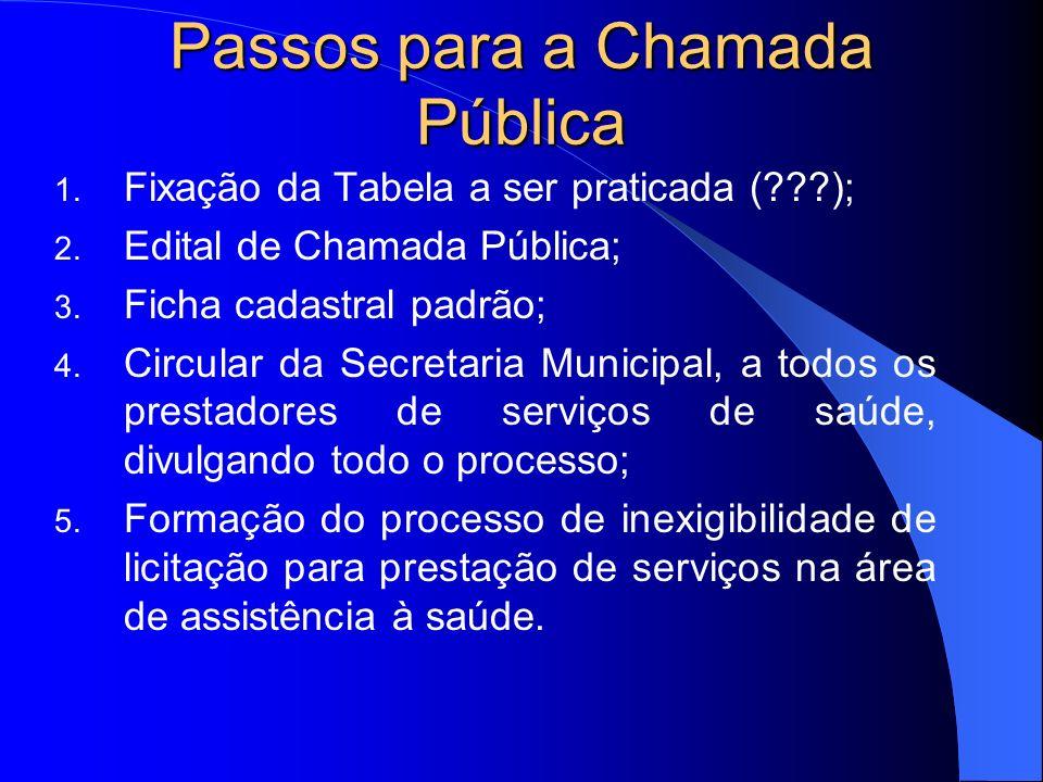 CHAMADA PÚBLICA Procedimento no qual o gestor público informa todos os prestadores de serviços de saúde cadastrados, que se disponham a integrar o SUS pelos preços estabelecidos na Tabela, do seu interesse em contratá-los.