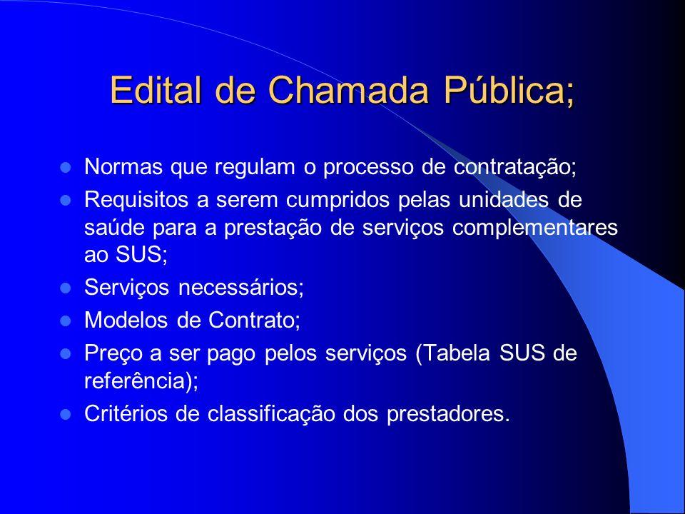 Passos para a Chamada Pública 1.Fixação da Tabela a ser praticada (???); 2.
