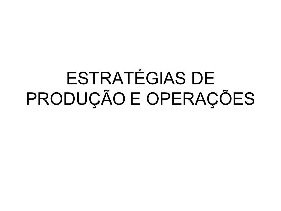 DECISÕES PRODUÇÃO X ESTRATÉGIA Instalações - Localização geográfica, tipos de processos, tecnologia, volume e ciclo de vida do produto, mercado.