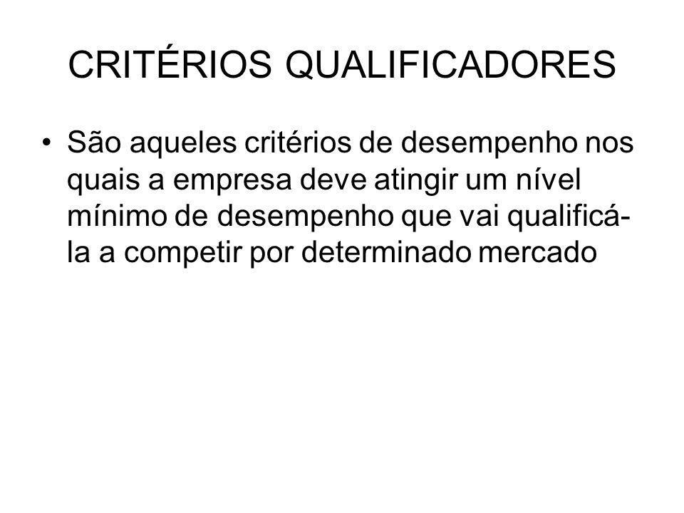 CRITÉRIOS GANHADORES DE PEDIDOS São aqueles critérios de desempenho com base nos quais o cliente vai decidir qual vai ser seu fornecedor, dentre aqueles qualificados.