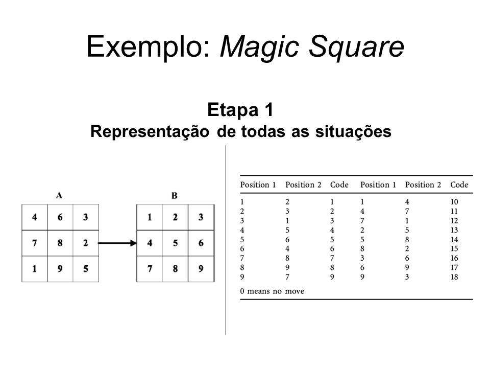 Exemplo: Magic Square Etapa 1 Representação de todas as situações