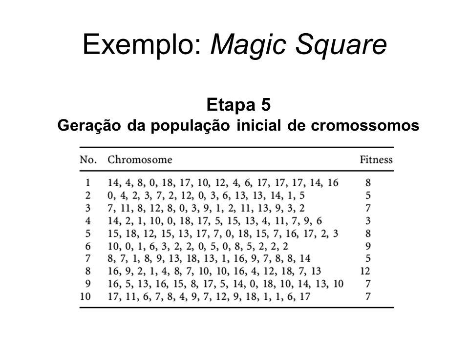 Exemplo: Magic Square Etapa 5 Geração da população inicial de cromossomos