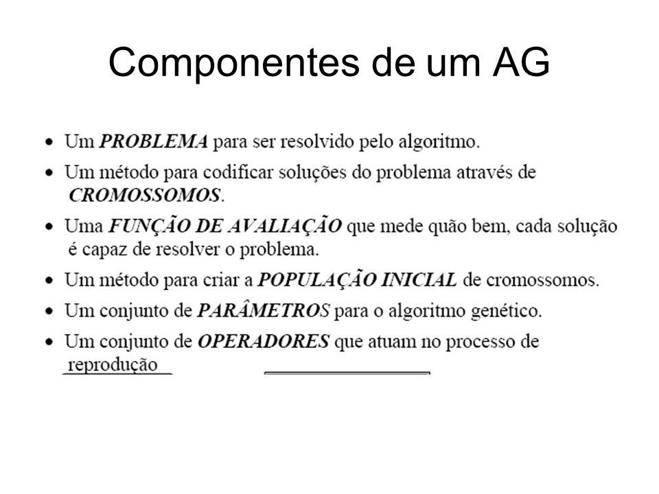Exemplo: Magic Square Etapa 3 Definição da profundidade (game tree) e da função de fitness Profundidade = 15