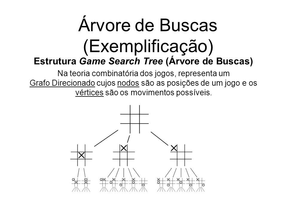 Árvore de Buscas (Exemplificação) Estrutura Game Search Tree (Árvore de Buscas) Na teoria combinatória dos jogos, representa um Grafo Direcionado cujo