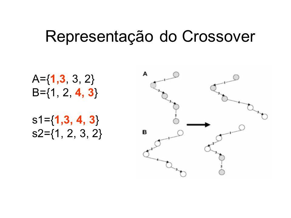 Exemplo: Magic Square Etapa 7 Execução da mutação C1= {7, 11, 8, 12, 8, 0, 3, 9, 1, 2, 11, 13, 9, 3, 2} OS1= {7, 11, 8, 12, 8, 0, 3, 9, 8, 2, 11, 13, 9, 3, 2}