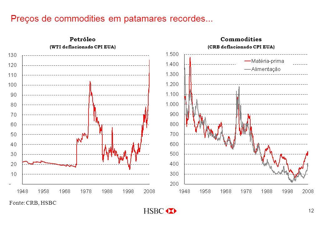 12 Preços de commodities em patamares recordes...