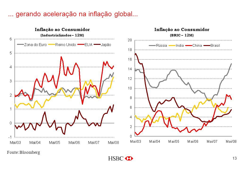 13... gerando aceleração na inflação global...