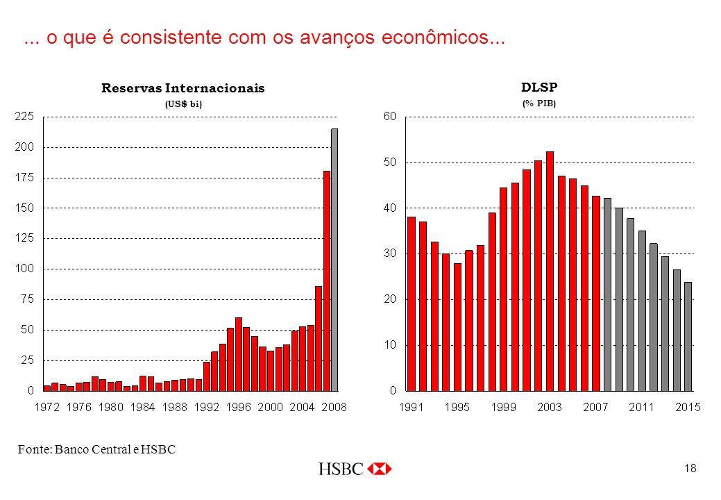 18... o que é consistente com os avanços econômicos...