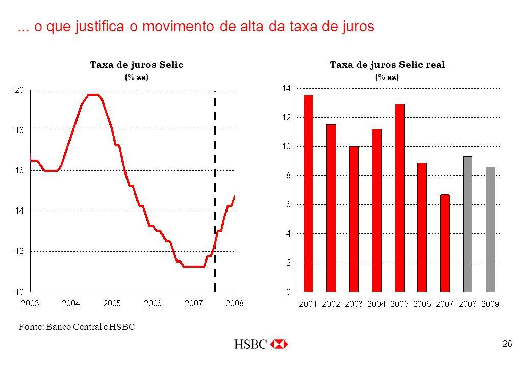 26... o que justifica o movimento de alta da taxa de juros Fonte: Banco Central e HSBC Taxa de juros Selic (% aa) Taxa de juros Selic real (% aa)