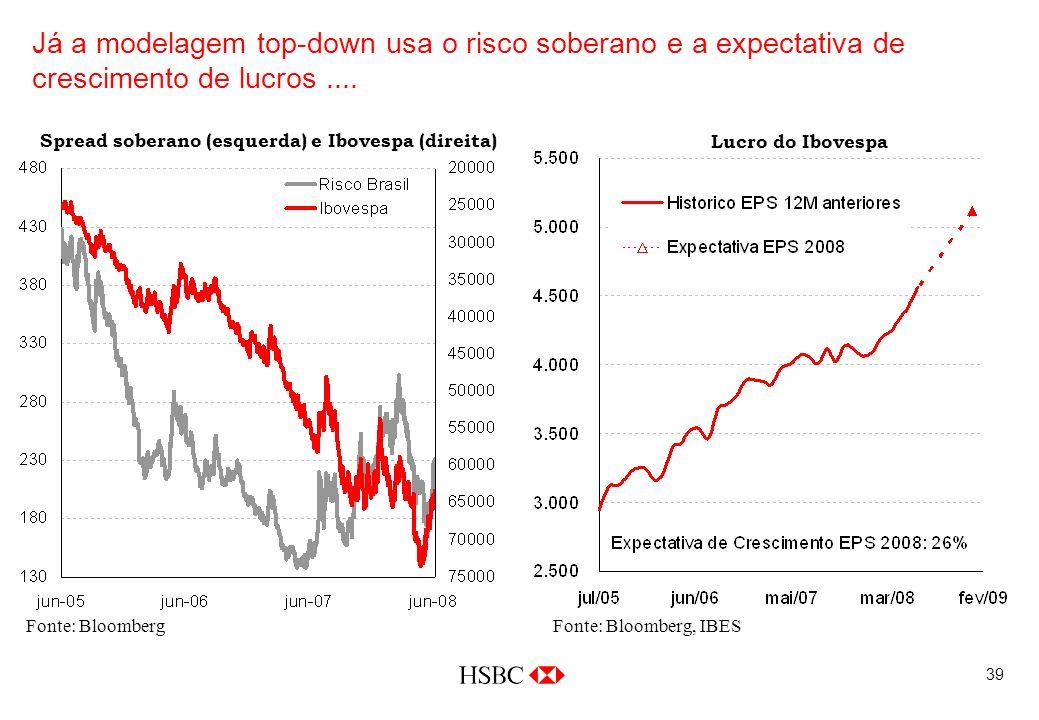 39 Já a modelagem top-down usa o risco soberano e a expectativa de crescimento de lucros....