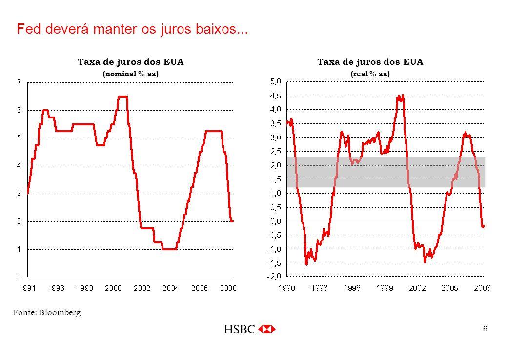 6 Fed deverá manter os juros baixos... Fonte: Bloomberg Taxa de juros dos EUA (nominal % aa) Taxa de juros dos EUA (real % aa)