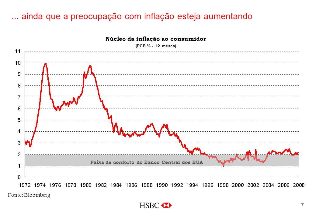 7 Fonte: Bloomberg Núcleo da inflação ao consumidor (PCE % - 12 meses) Faixa de conforto do Banco Central dos EUA...