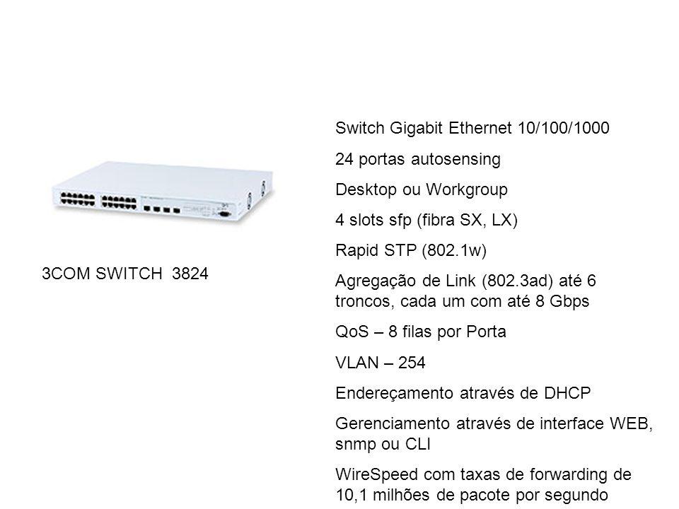 Switch Gigabit Ethernet 10/100/1000 24 portas autosensing Desktop ou Workgroup 4 slots sfp (fibra SX, LX) Rapid STP (802.1w) Agregação de Link (802.3a