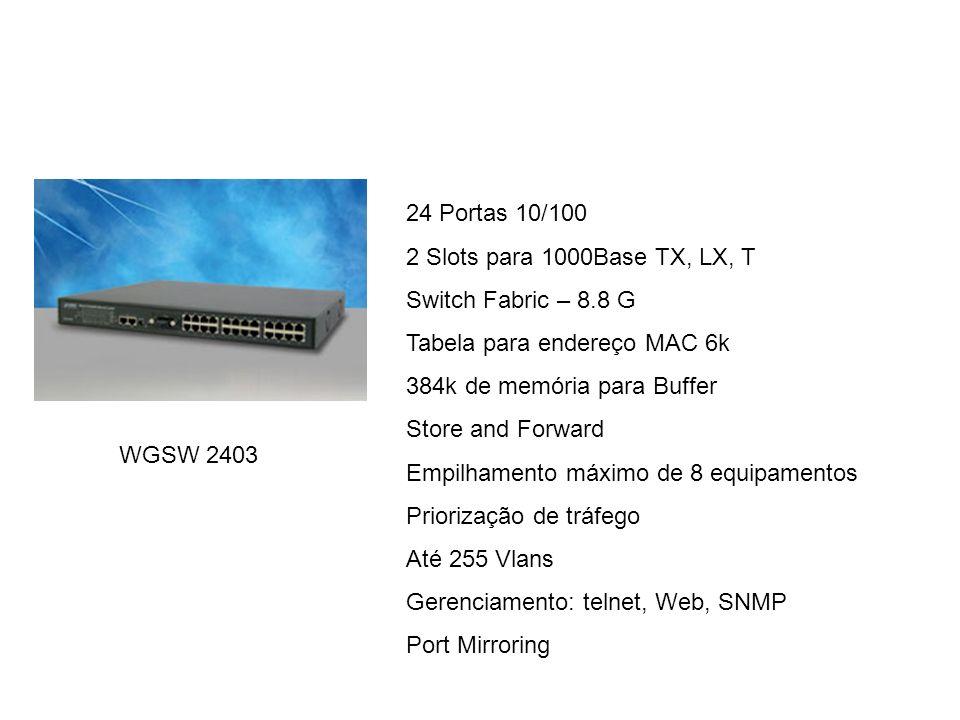 WGSW 2403 24 Portas 10/100 2 Slots para 1000Base TX, LX, T Switch Fabric – 8.8 G Tabela para endereço MAC 6k 384k de memória para Buffer Store and For