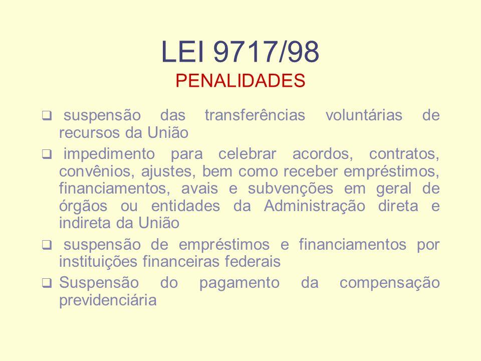 LEI 9717/98 PENALIDADES q suspensão das transferências voluntárias de recursos da União q impedimento para celebrar acordos, contratos, convênios, ajustes, bem como receber empréstimos, financiamentos, avais e subvenções em geral de órgãos ou entidades da Administração direta e indireta da União q suspensão de empréstimos e financiamentos por instituições financeiras federais q Suspensão do pagamento da compensação previdenciária