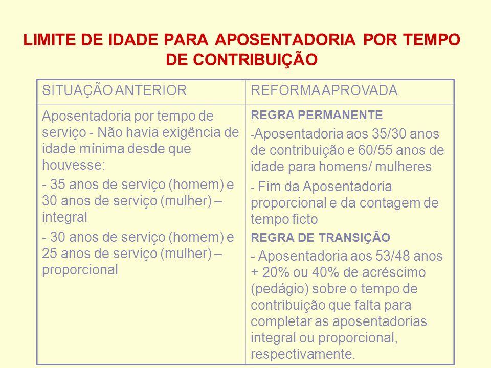 ALÍQUOTA PARITÁRIA AOS SERVIDORES DA UNIÃO Art.