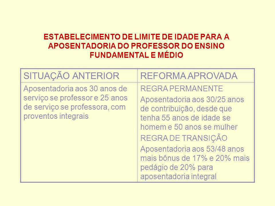 INCLUSÃO DE TRABALHADORES DE BAIXA RENDA Art.